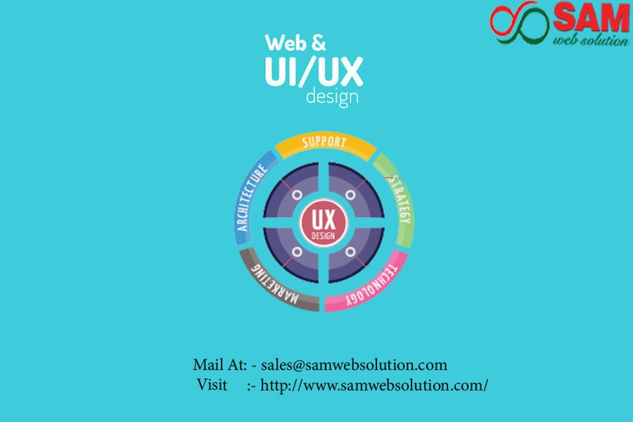 Principle Of Ui User Interface Designing Ui Ux Designing Services Web Design Company In Bangalore